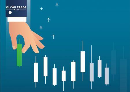 Como passar o dia de negociação quando o mercado está estável na Olymp Trade