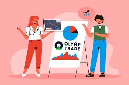 Como iniciar o Olymp Trade Trading em 2021: um guia passo a passo para iniciantes